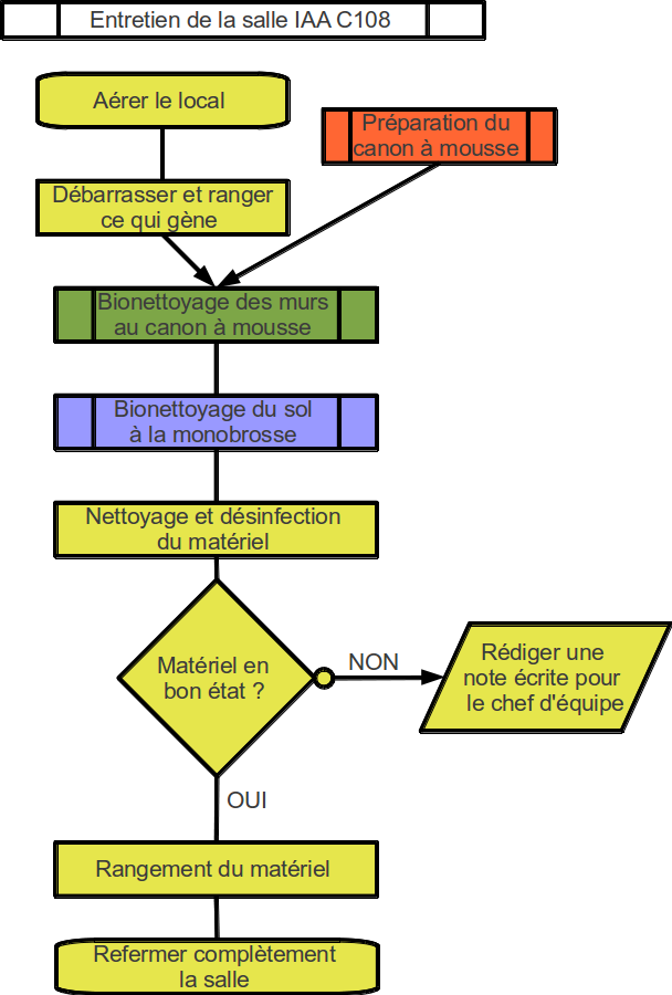 html et javascript