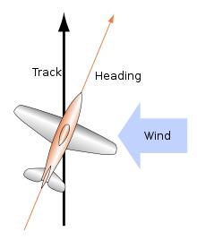 avion direct